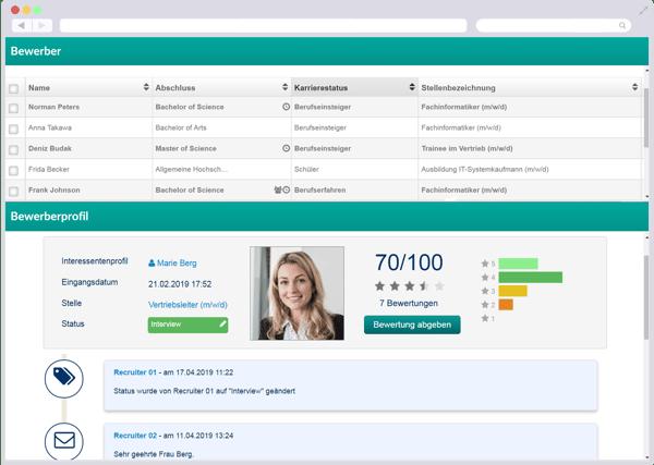 Bewerbermanagement-System