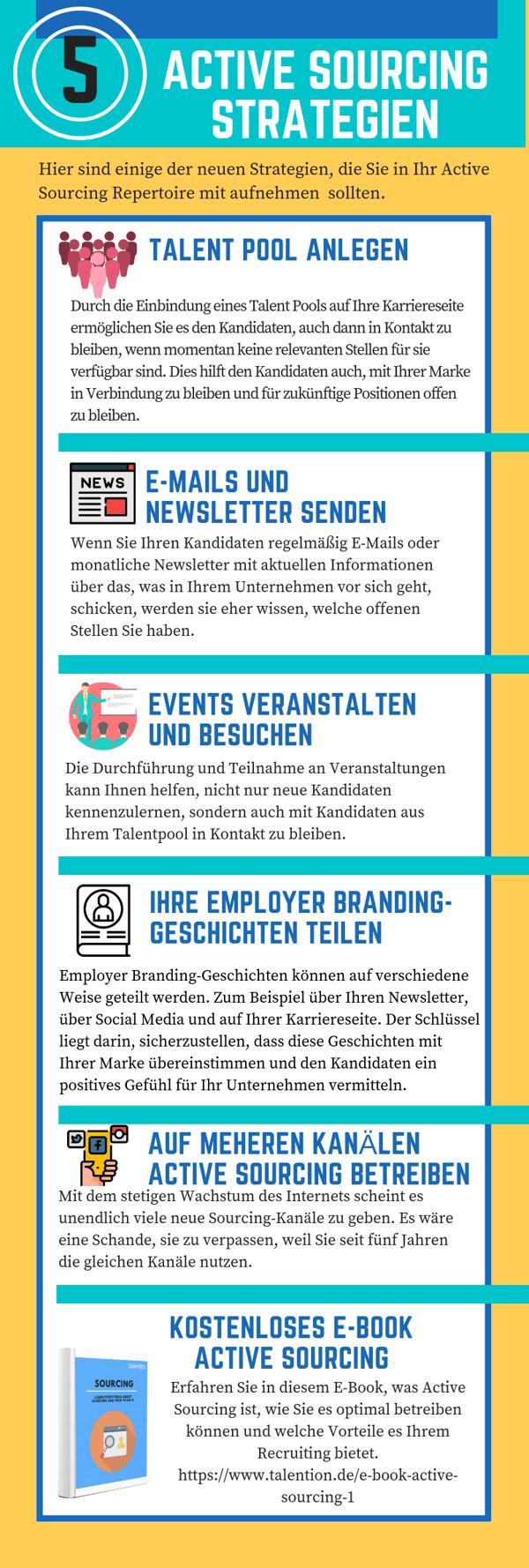 Infografik 5 Active Sourcing Strategien Die Jeder Recruiter Nutzen