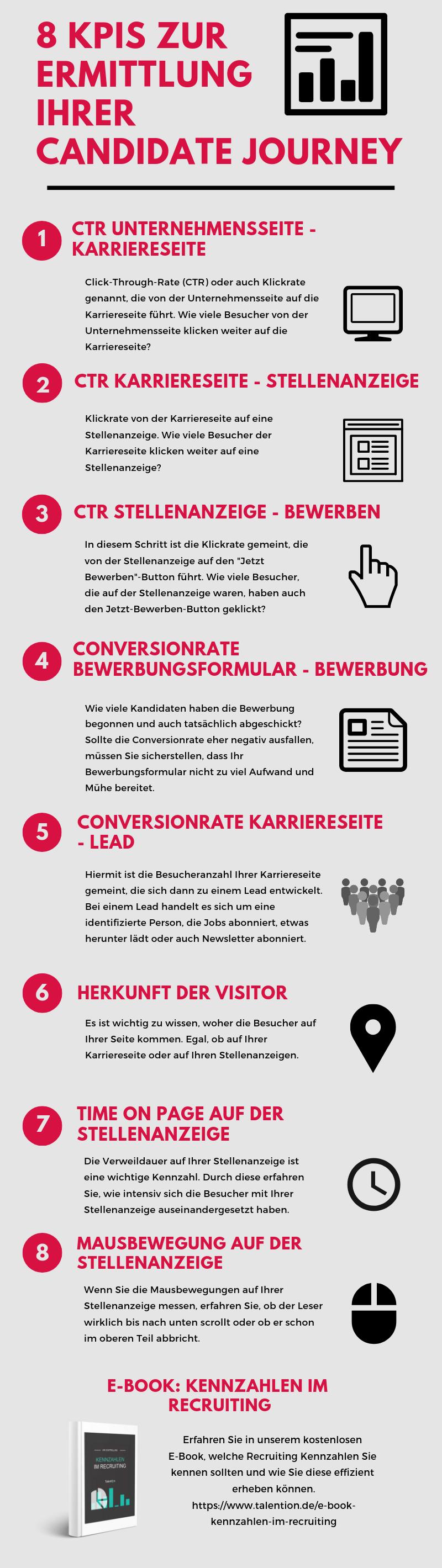 8 KPIs Candidate Journey Infografik