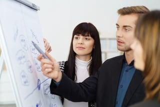 Stellenangebot aufgeben – was Sie über Anforderungsprofile und Recruitingkanäle wissen müssen2.jpeg