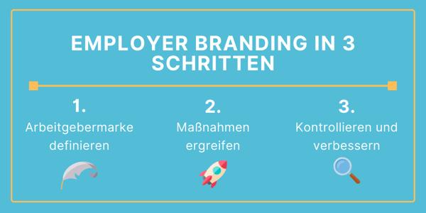 Employer Branding in 3 Schritten