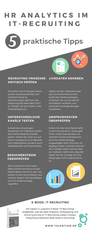 HR Analytics im IT-Recruiting
