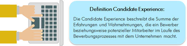 Definition Candidate Experience