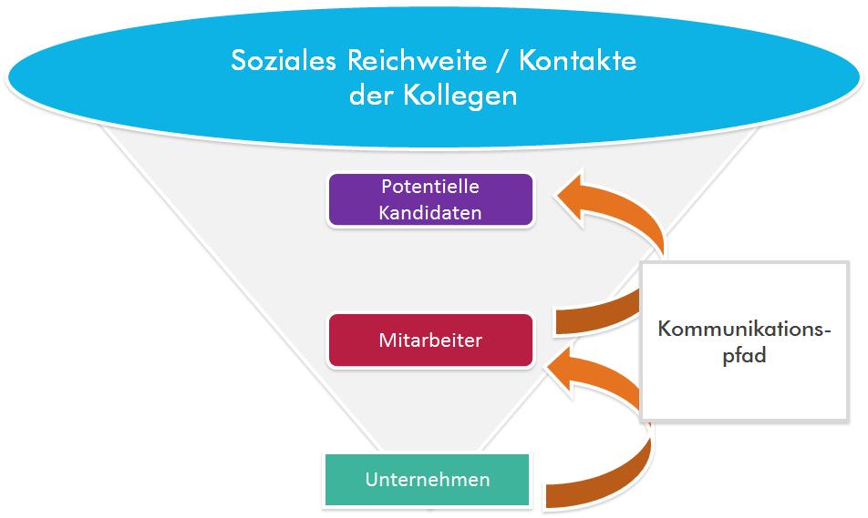 Kandidaten_lieber3
