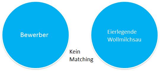 Matching3