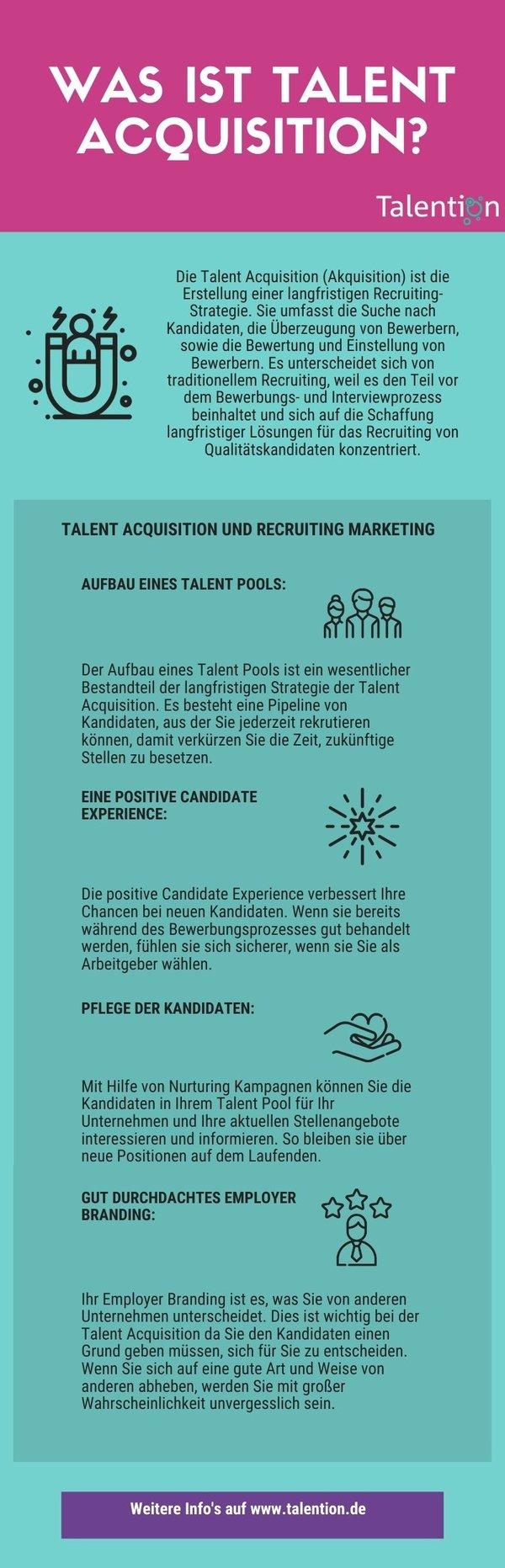Infografik - Was ist Talent Acquisition?