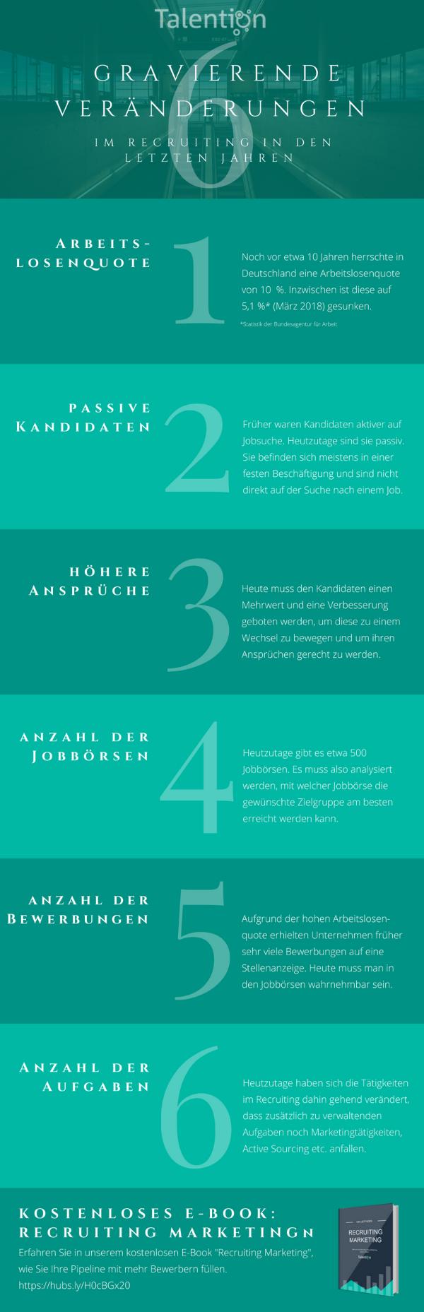 Infografik 6 gravierende Veränderungen