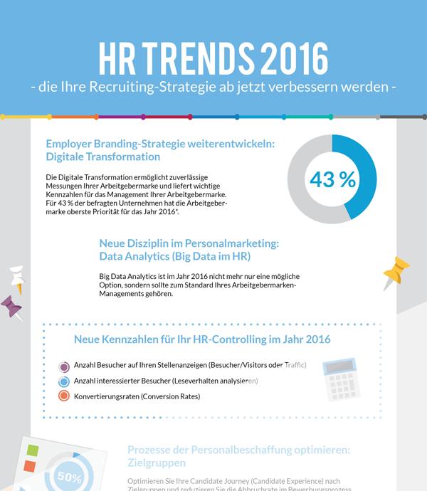 Infografik_HRTrends_detail-2016.png
