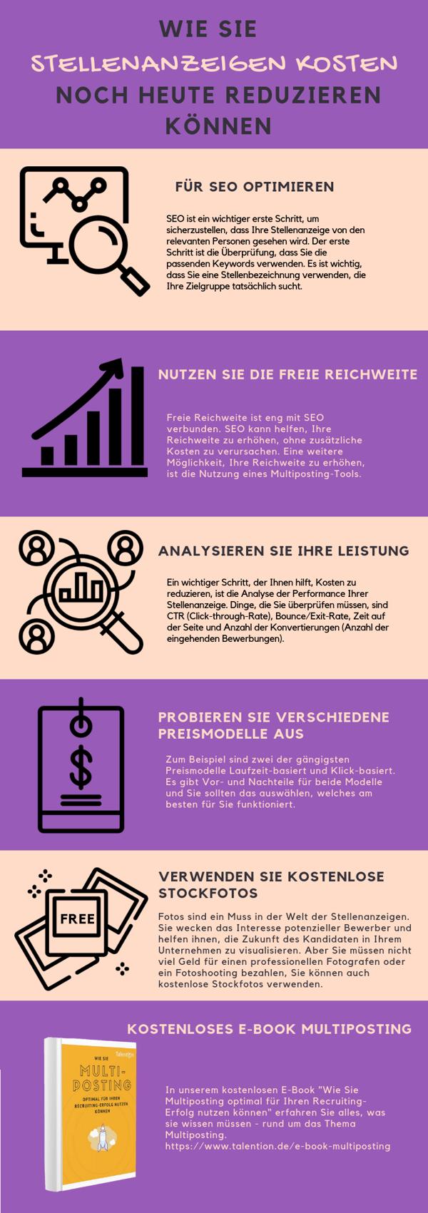 Infografik: Wie Sie Stellenanzeigen Kosten noch heute reduzieren können