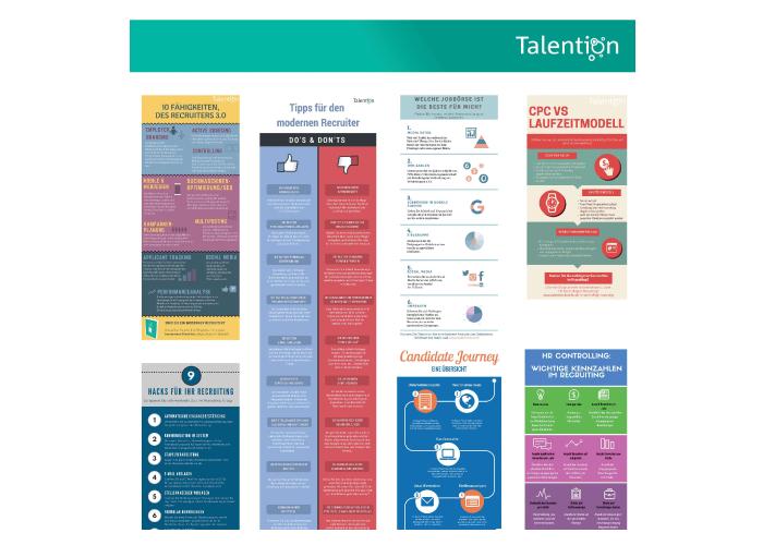 Poster 7 unverzichtbare Infografiken für Ihr Recruiting