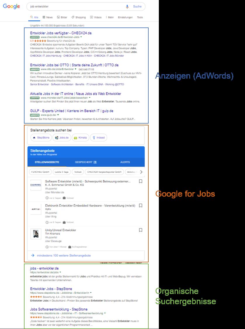 Recruiting mit Google Adwords; Übersicht Suchergebnisse