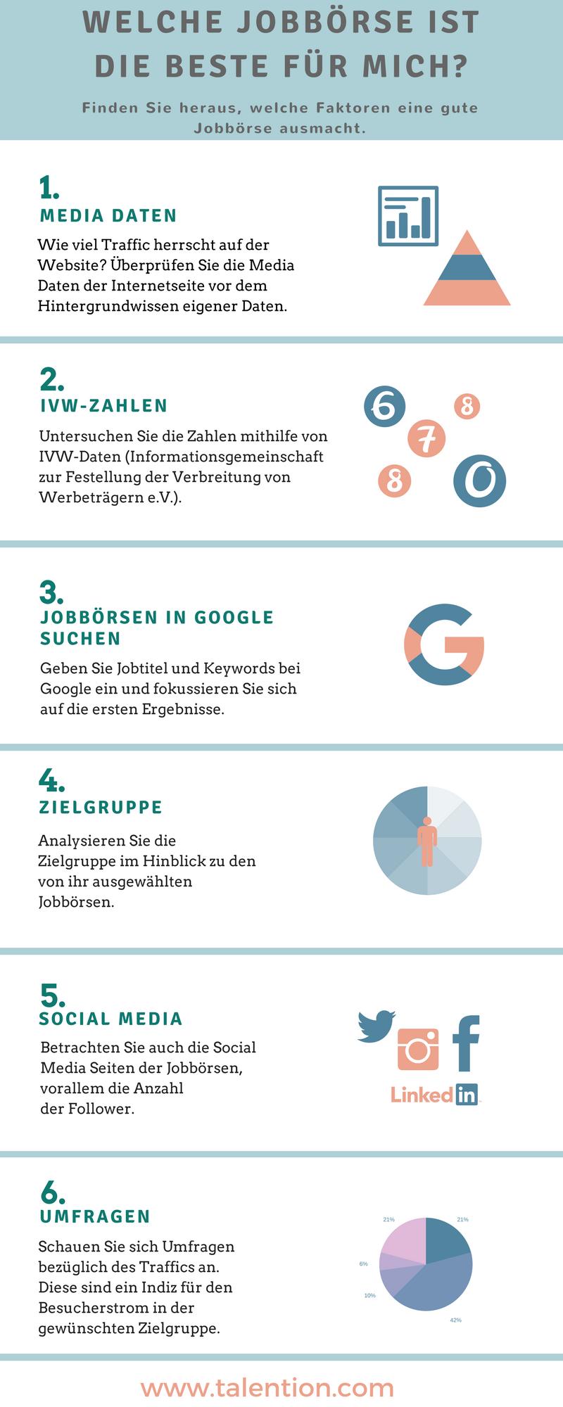 Infografik - Welche Jobbörse ist die Beste?