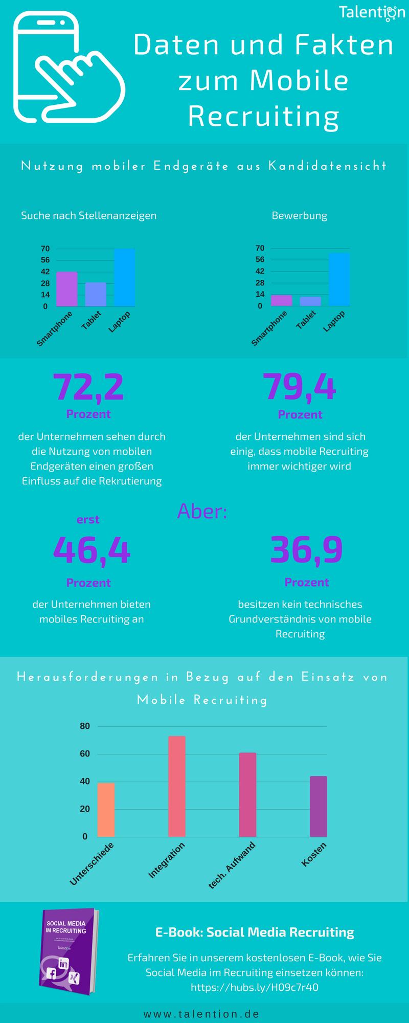 Infografik: Daten und Fakten zum Mobile Recruiting