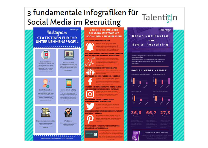 3 fundamentale Infografiken für Social Media im Recruiting