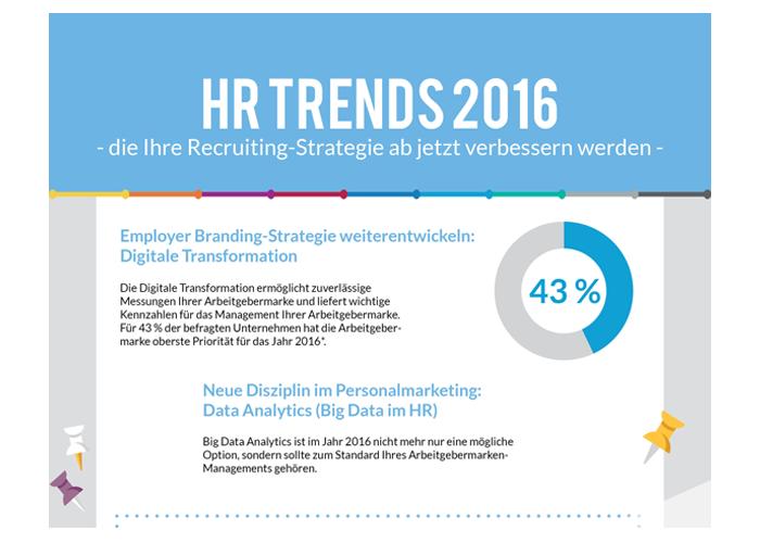 Infografik HR Trends 2016
