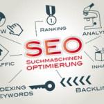 Suchmaschinenoptimierung (SEO) einer Stellenausschreibung