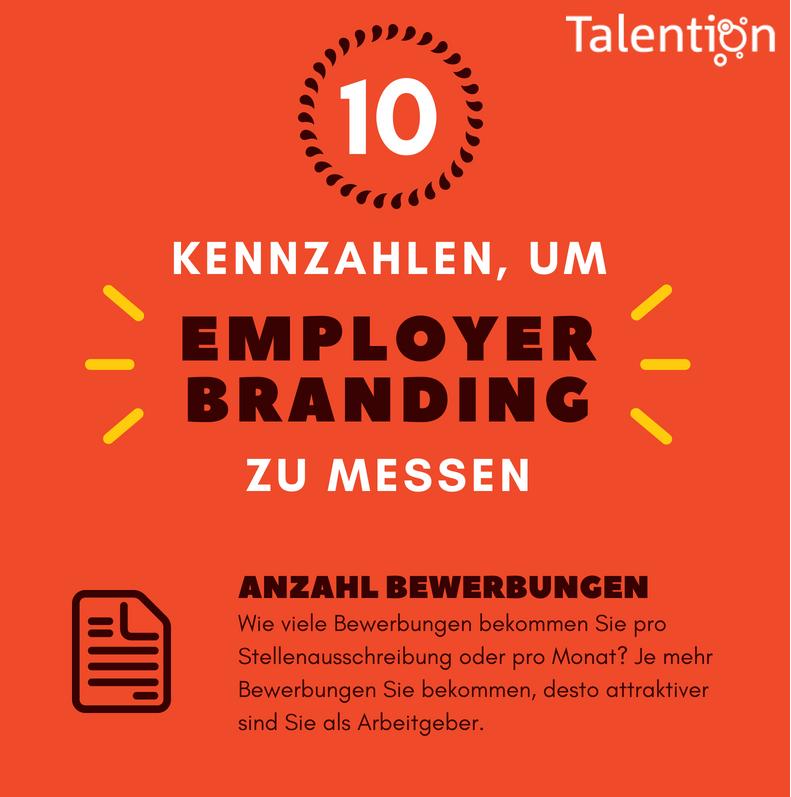 Infografik: 10 Kennzahlen, um Employer Branding zu messen