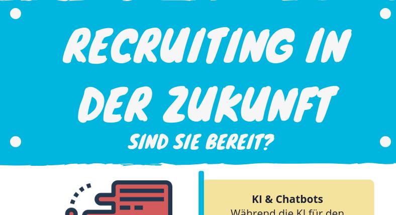 Recruiting in der Zukunft - Infografik