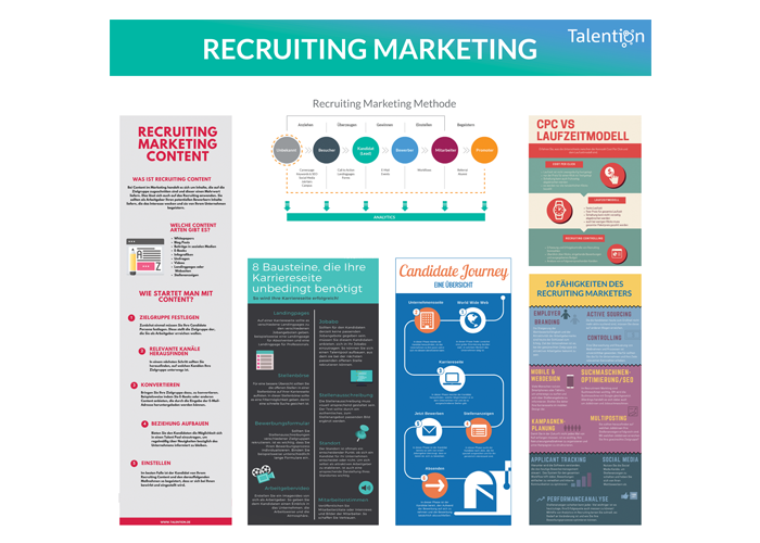 Talention Poster Recruiting Marketing