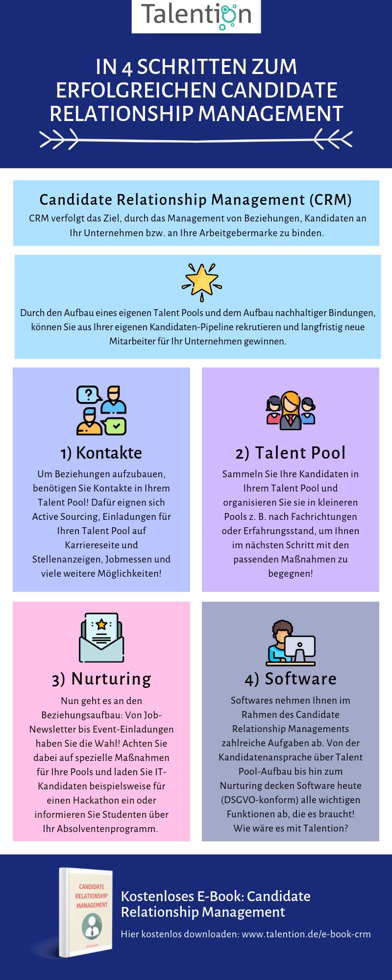 Infografik: In 4 Schritten zum erfolgreichen Candidate Relationship Management