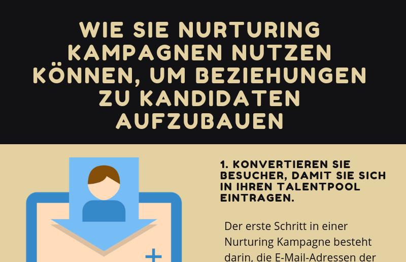 Infografik: Wie Sie Nurturing Kampagnen nutzen können, um Beziehungen zu Kandidaten aufzubauen