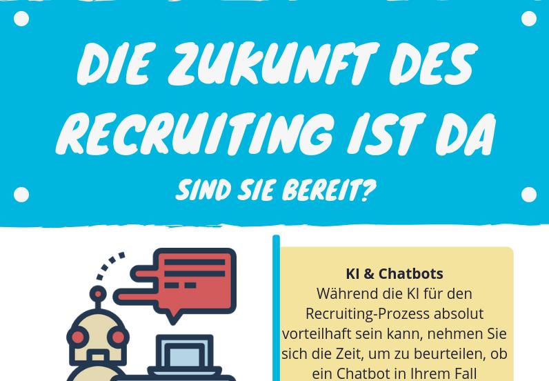 Infografik: Die Zukunft des Recruiting ist da
