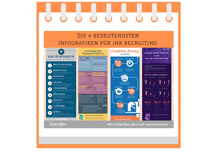 Poster Infografiken