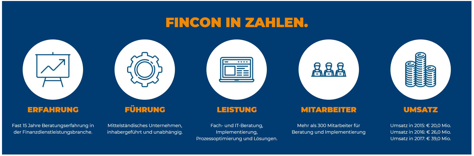 fincon-zahlen