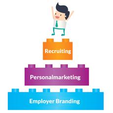 Bewerbermanagement vs. Talent Marketing Plattform