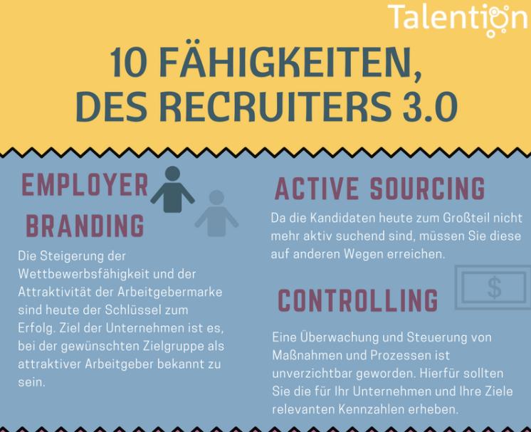 Infografik: 10 Fähigkeiten, die der Recruiter von heute benötigt